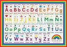 The Rainbow Alphabet Poster